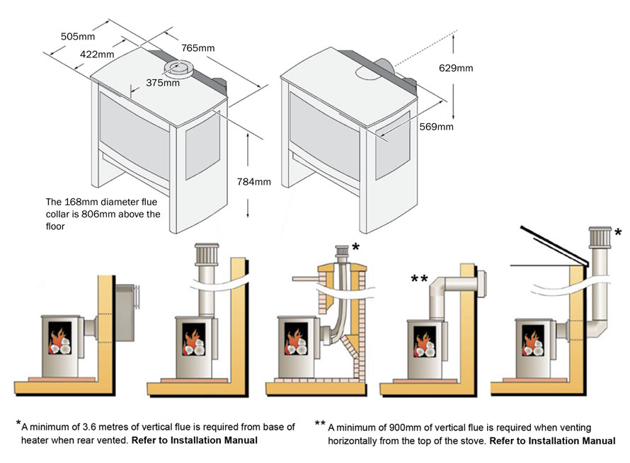 cypress_dimensions